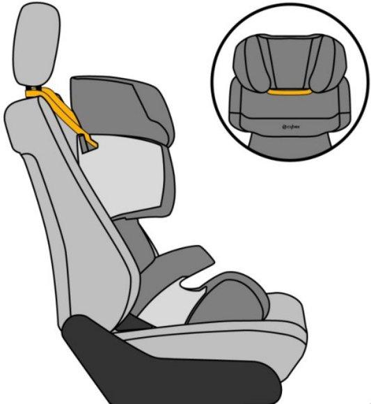 Cybex-Fixing-Belt-turvavyoistuimen-4250183705094-2.jpg